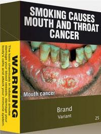 Курение — причина рака рта и горла